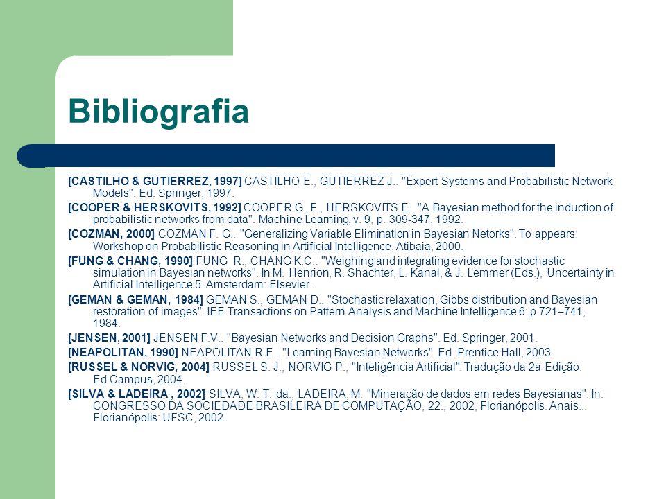 Bibliografia [CASTILHO & GUTIERREZ, 1997] CASTILHO E., GUTIERREZ J.. Expert Systems and Probabilistic Network Models . Ed. Springer, 1997.